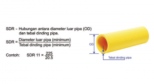Ilustrasi-pipa-hdpe-saluran-gas-3