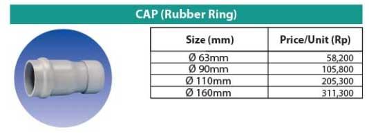 Ilustrasi Harga Fitting PVC RRJ - Cap