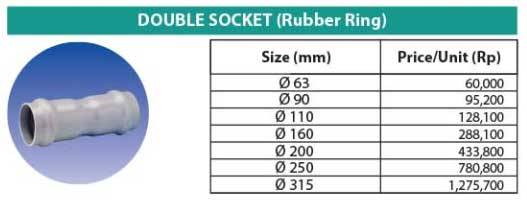 Ilustrasi-Harga-Aksesoris-PVC-SNI---Double-Socket-RRJ