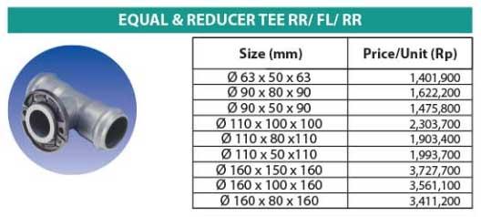 Ilustrasi Equal & Reducer Tee RR FL RR