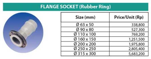 Ilustrasi Harga Fitting PVC RRJ -Flange Socket