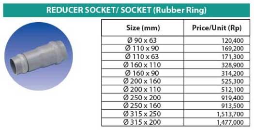 Ilustrasi Harga Aksesoris PVC SNI - Reducer SocketSocket RRJ