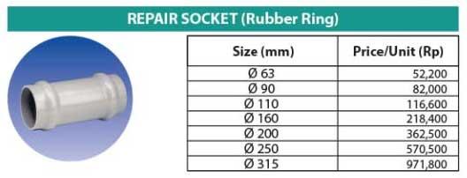 Ilustrasi-Harga-Aksesoris-PVC-SNI---Repair-Socket-RRJ