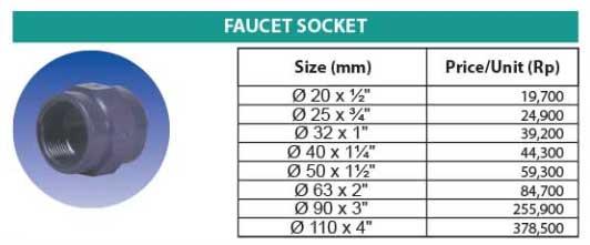 Faucet Socket SC