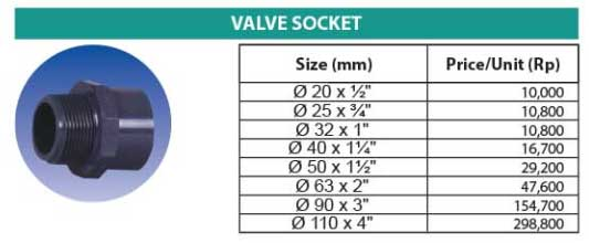 Ilustrasi Harga Fitting PVC SNI - Valve Socket SC