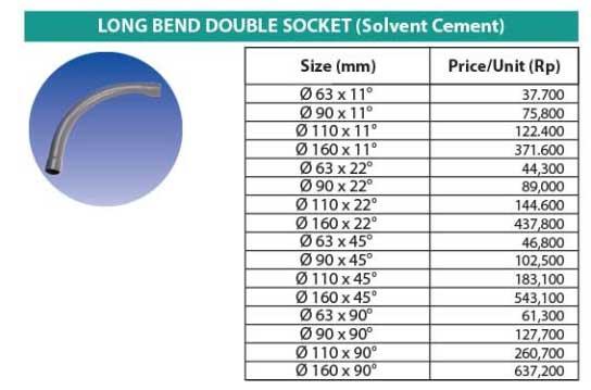 Ilustrasi Harga Long Bend Double Socket